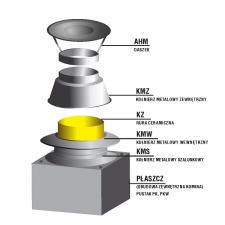 Zakończenie systemu kominowego SKC Ø 180mm - wariant 1 płyta lana