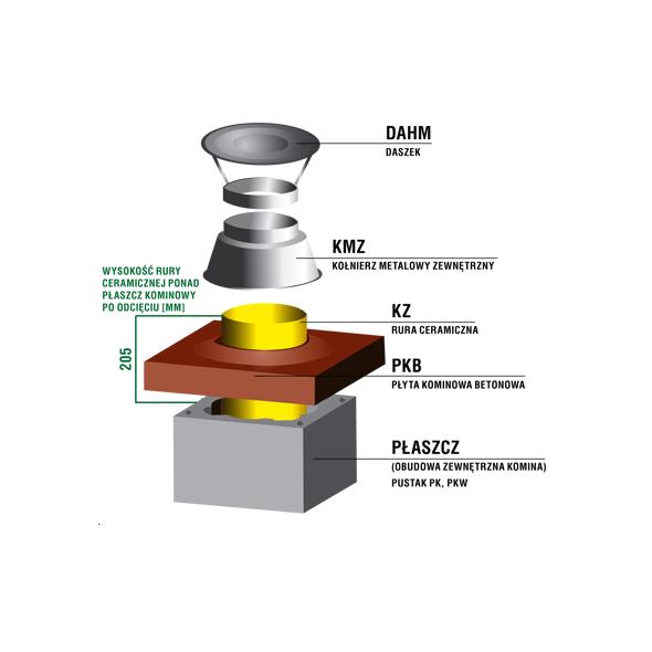 Zakończenie systemu kominowego SKC Ø 180mm - wariant 2
